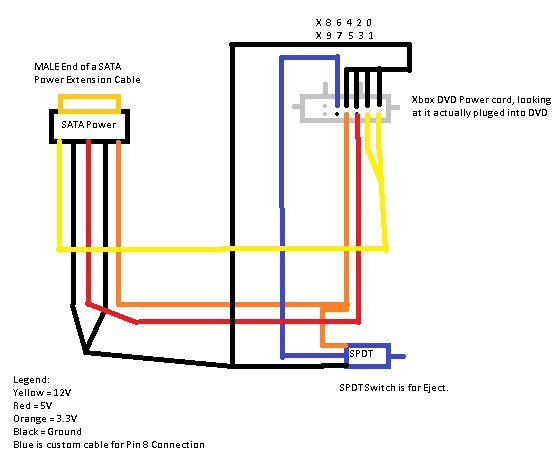 esata to usb wiring diagram usb pinout